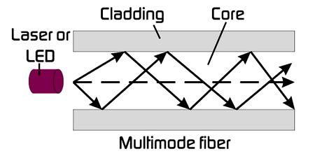 fiber-optic7
