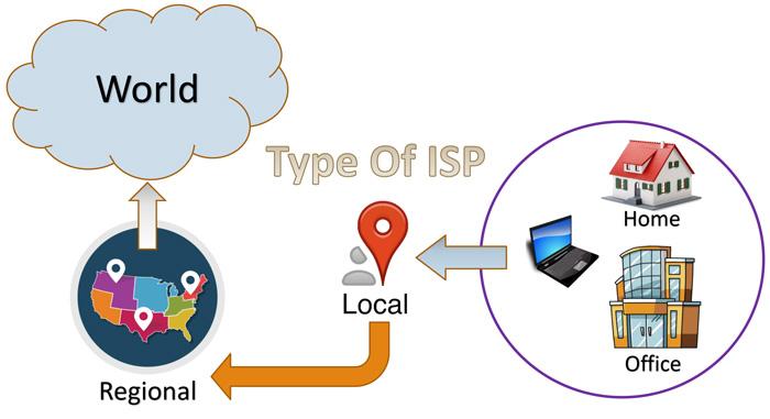 ISP-4