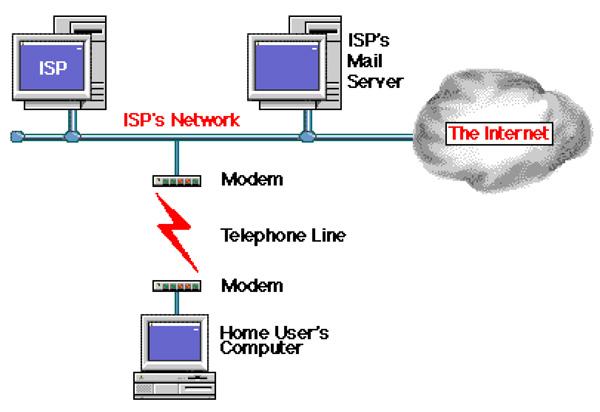 ISP-5
