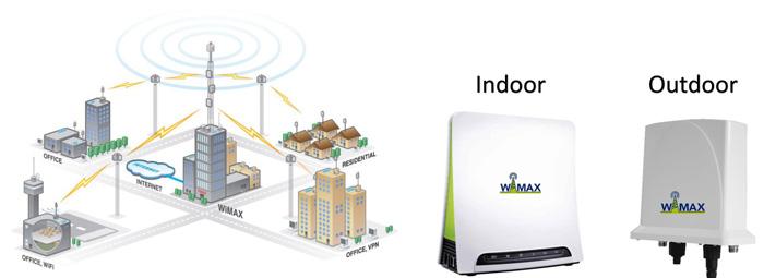 ISP-8