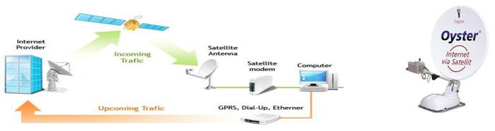 ISP-9