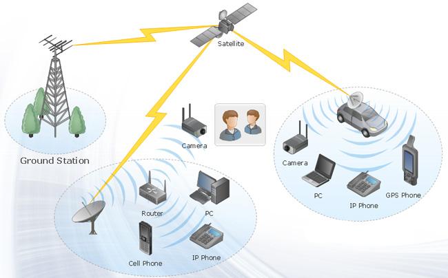 pdait-Satellites5
