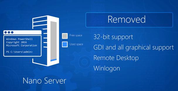 Nano-Server-3